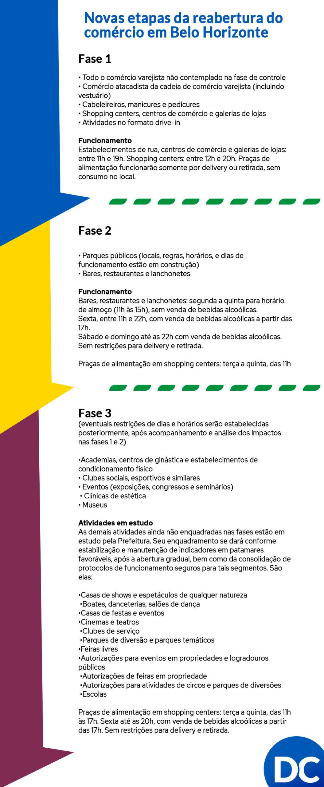 Imagem: Diário do Comércio