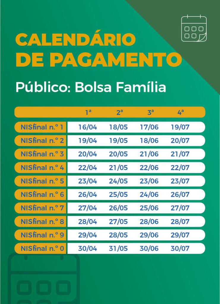 Calendário de pagamento das parcelas do auxílio emergencial para beneficiários do Bolsa Família. - Arte/Agência Brasil